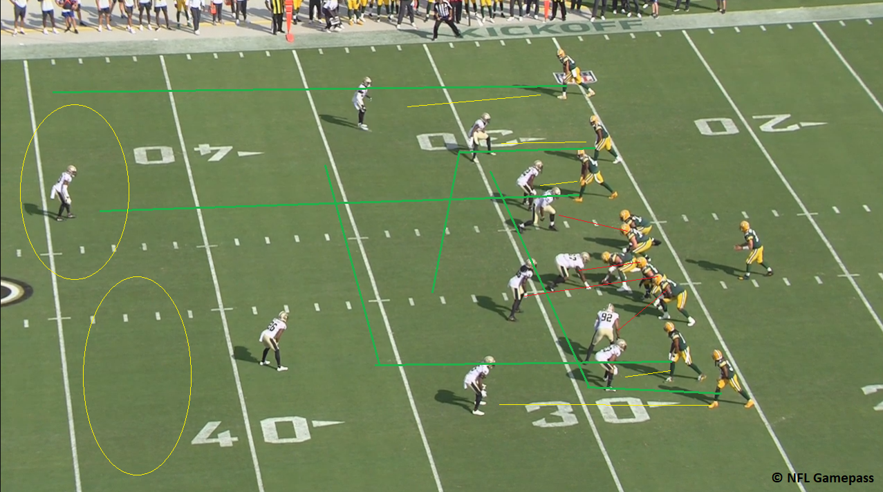 Packers Offense noch in der Sommerpause?